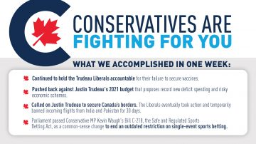 What Conservatives Accomplished in One Week