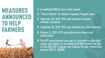 Attention Essex County Farmers