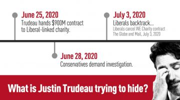 What is Justin Trudeau Trying to Hide?