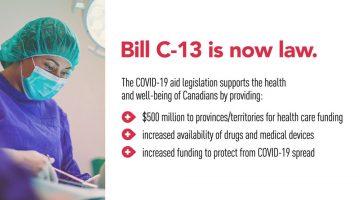 Bill C-13 is Now Law