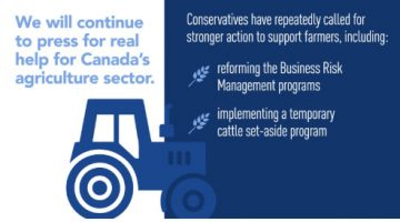 Canada's Agriculture Sector Needs Real Help