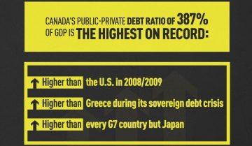 thumbnail_20210223_public_private_debt_16x9_EN2